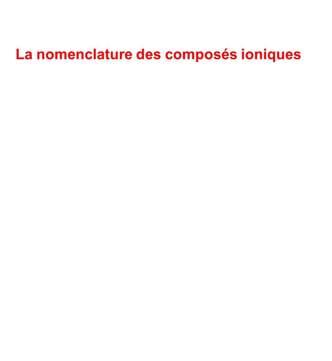 La nomenclature des composés ioniques