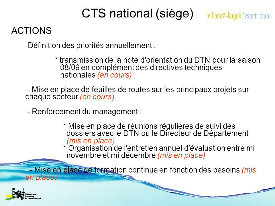 CTS national (siège) ACTIONS Définition des priorités annuellement :