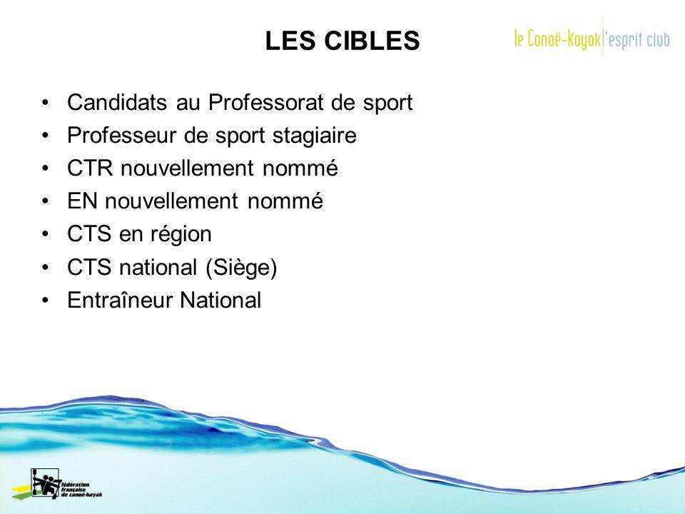LES CIBLES Candidats au Professorat de sport