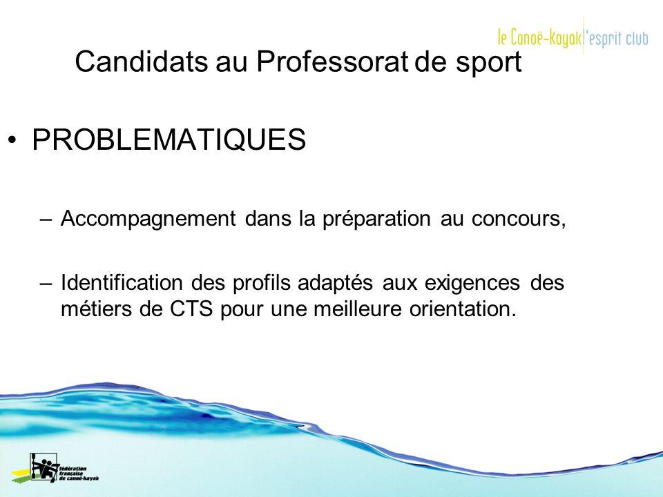 Candidats au Professorat de sport