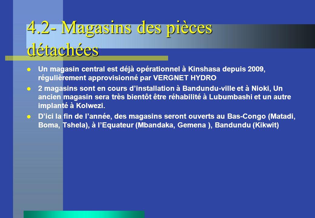 4.2- Magasins des pièces détachées