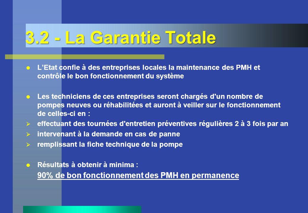 3.2 - La Garantie TotaleL'Etat confie à des entreprises locales la maintenance des PMH et contrôle le bon fonctionnement du système.