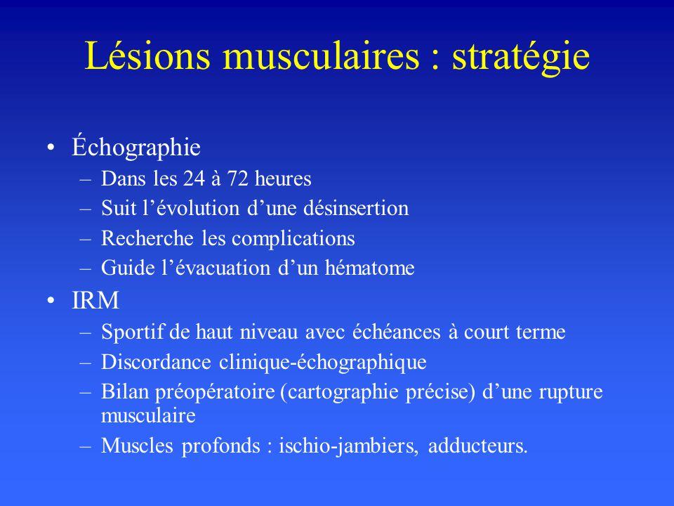 Lésions musculaires : stratégie
