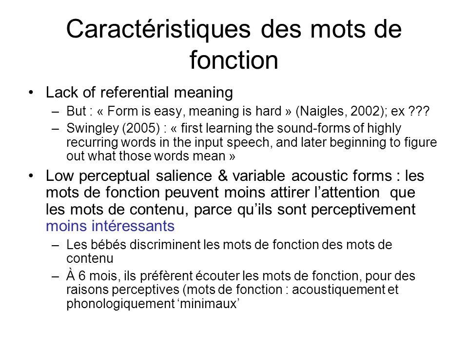 Caractéristiques des mots de fonction