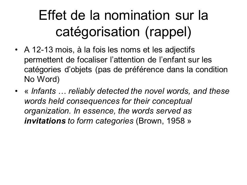 Effet de la nomination sur la catégorisation (rappel)