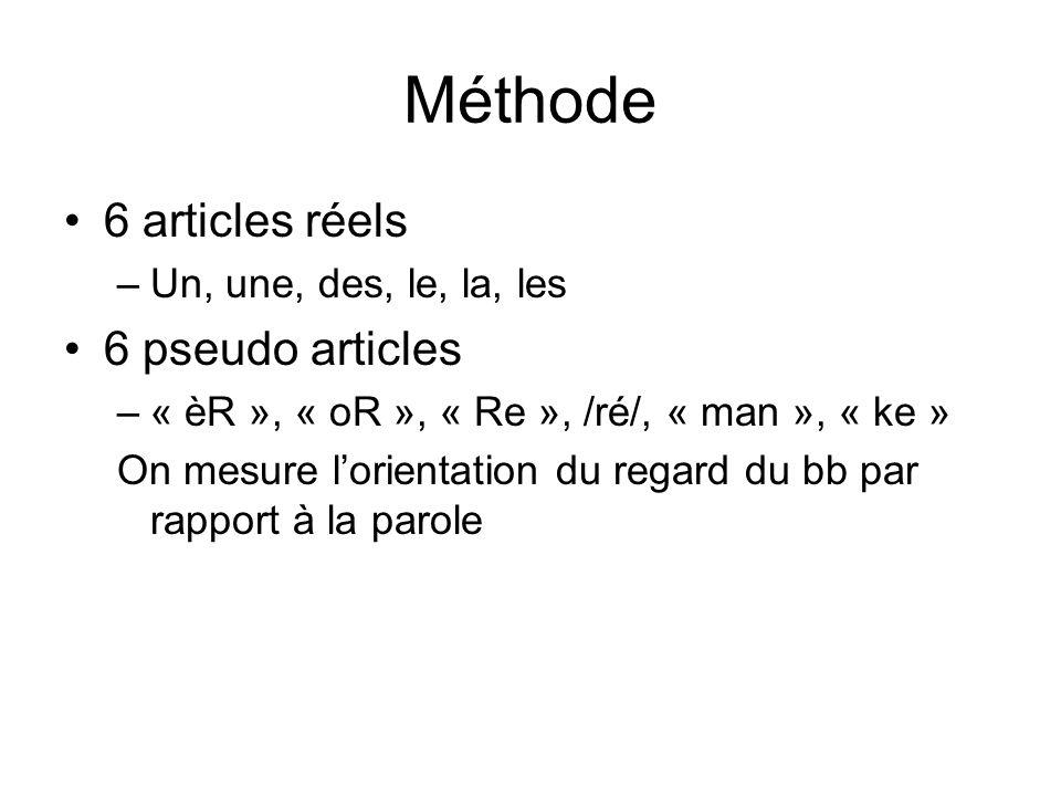 Méthode 6 articles réels 6 pseudo articles Un, une, des, le, la, les