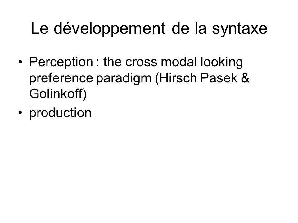 Le développement de la syntaxe
