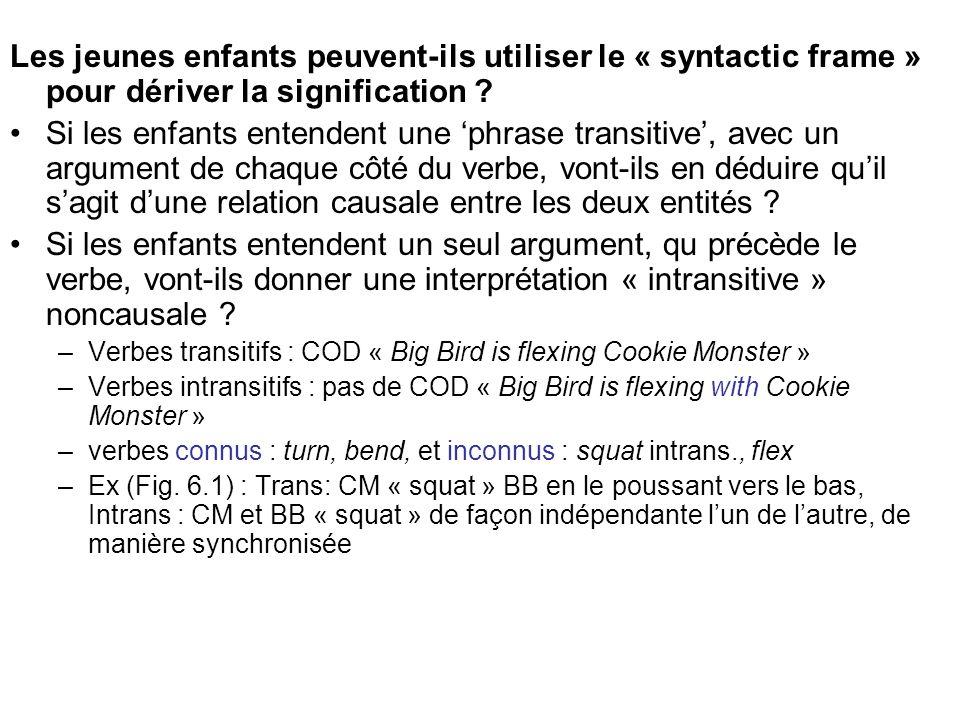 Les jeunes enfants peuvent-ils utiliser le « syntactic frame » pour dériver la signification