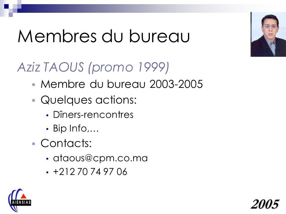 Membres du bureau 2005 Aziz TAOUS (promo 1999)