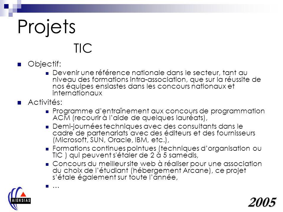 Projets TIC 2005 Objectif: Activités: