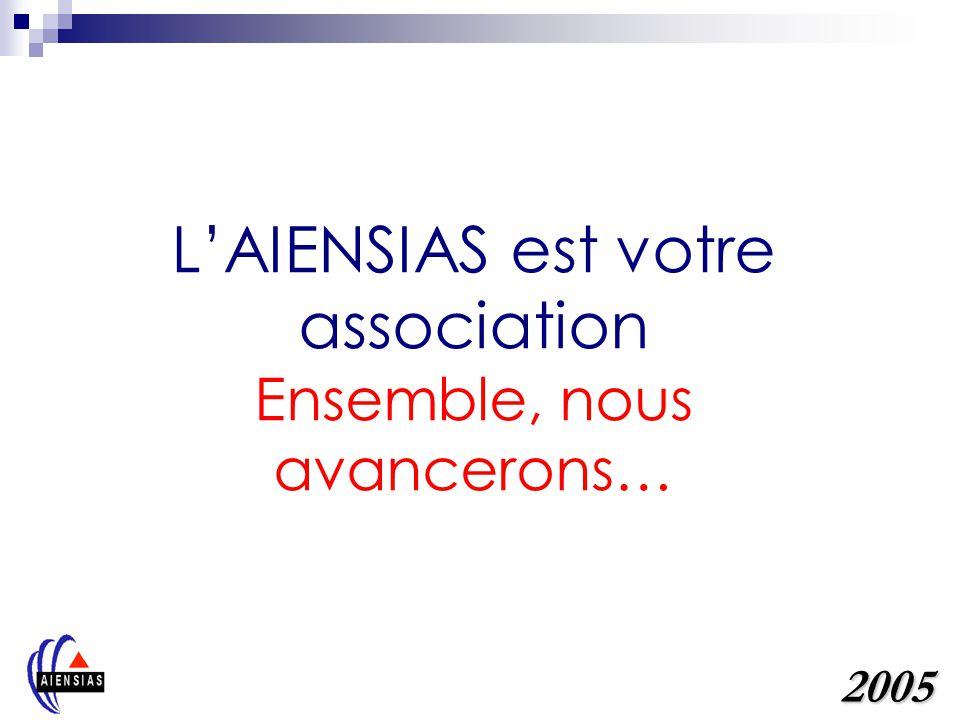 L'AIENSIAS est votre association Ensemble, nous avancerons…