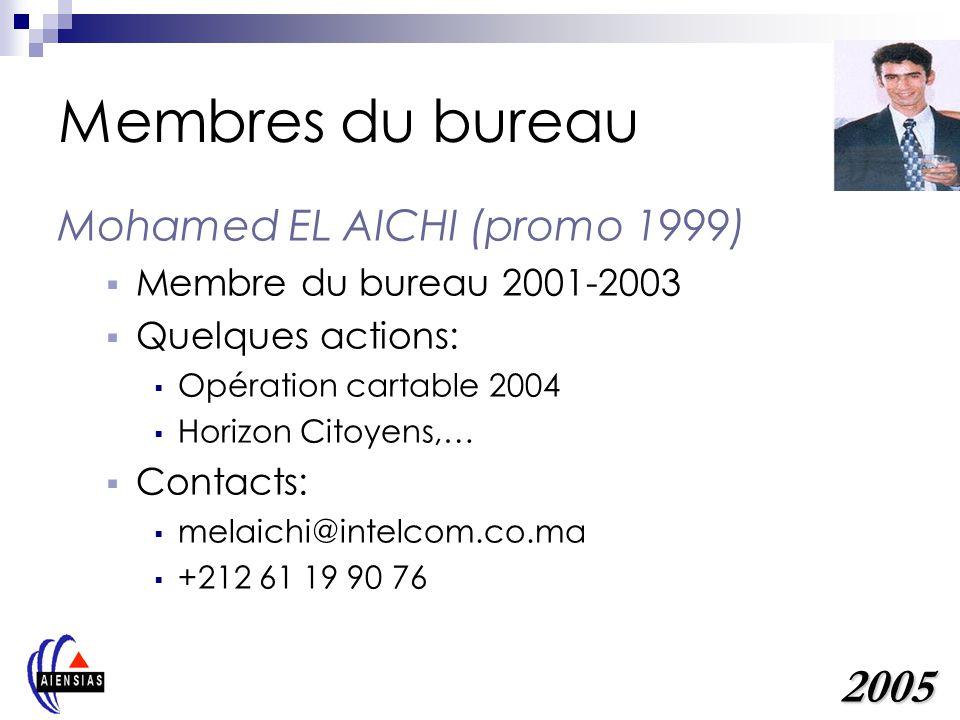 Membres du bureau 2005 Mohamed EL AICHI (promo 1999)