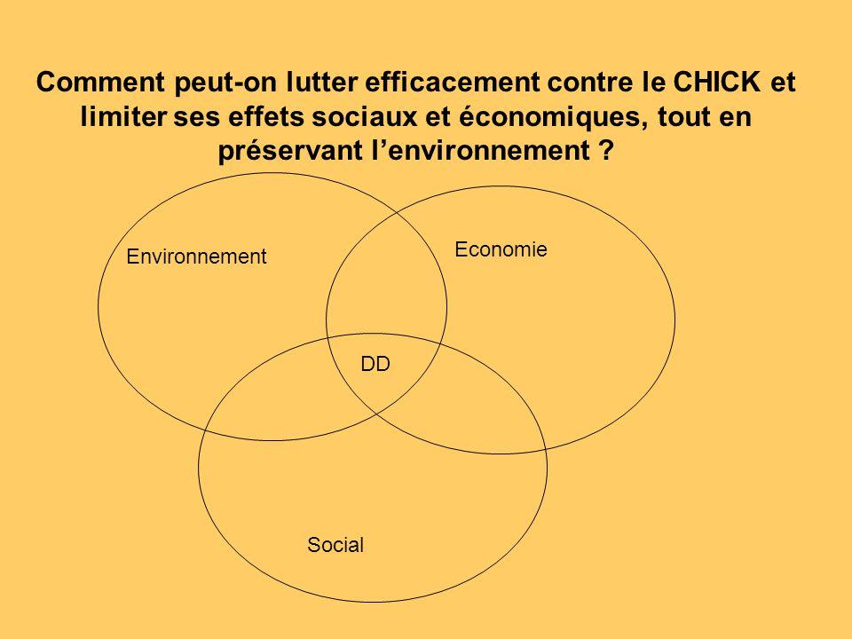 Comment peut-on lutter efficacement contre le CHICK et limiter ses effets sociaux et économiques, tout en préservant l'environnement