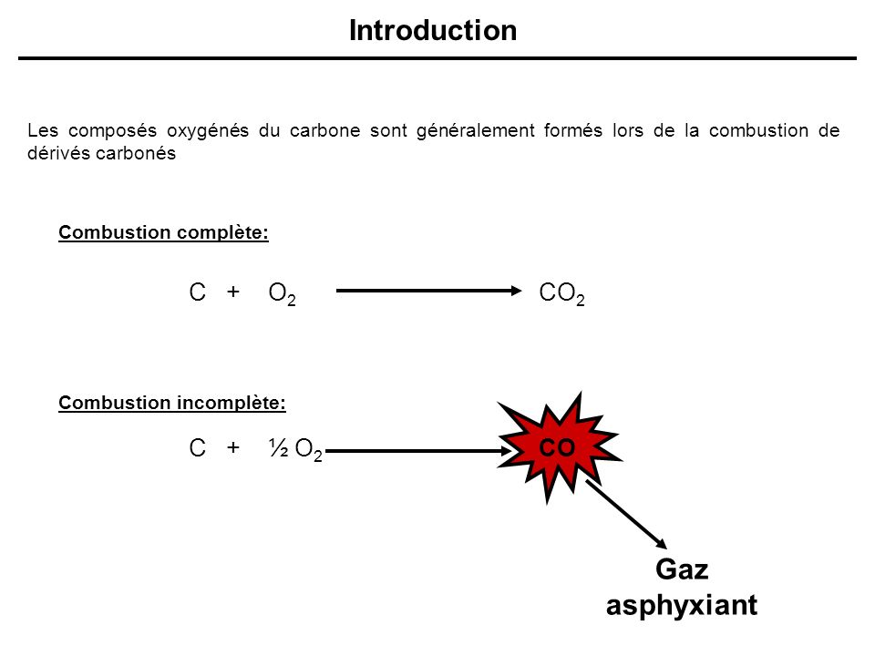Introduction Gaz asphyxiant C + O2 CO2 C + ½ O2 CO