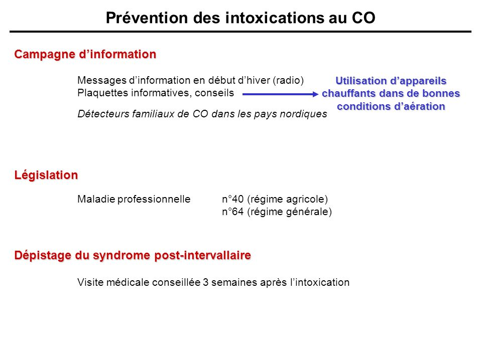 Prévention des intoxications au CO