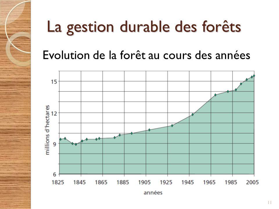 La gestion durable des forêts