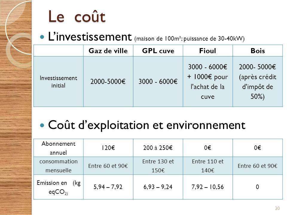 Le coût L'investissement (maison de 100m²; puissance de 30-40kW)