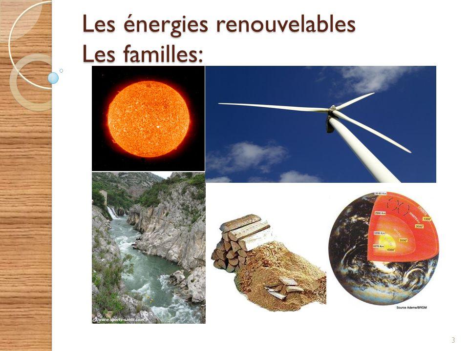 Les énergies renouvelables Les familles: