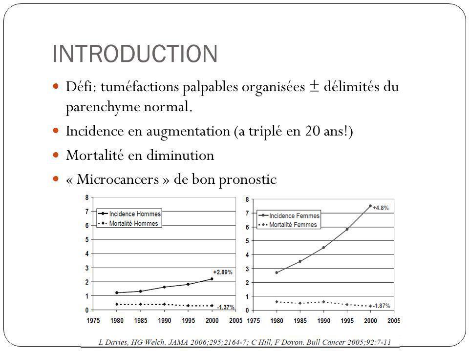 INTRODUCTION Défi: tuméfactions palpables organisées ± délimités du parenchyme normal. Incidence en augmentation (a triplé en 20 ans!)