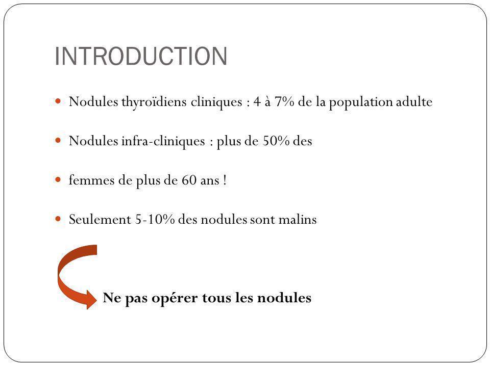INTRODUCTION Nodules thyroïdiens cliniques : 4 à 7% de la population adulte. Nodules infra-cliniques : plus de 50% des.