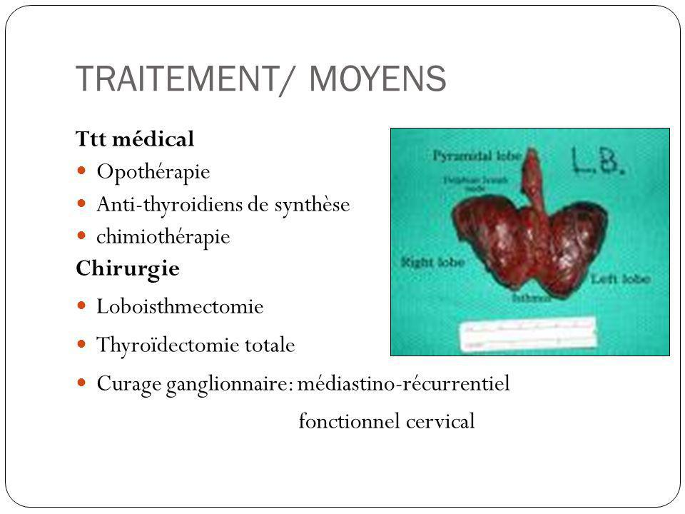 TRAITEMENT/ MOYENS Ttt médical Opothérapie