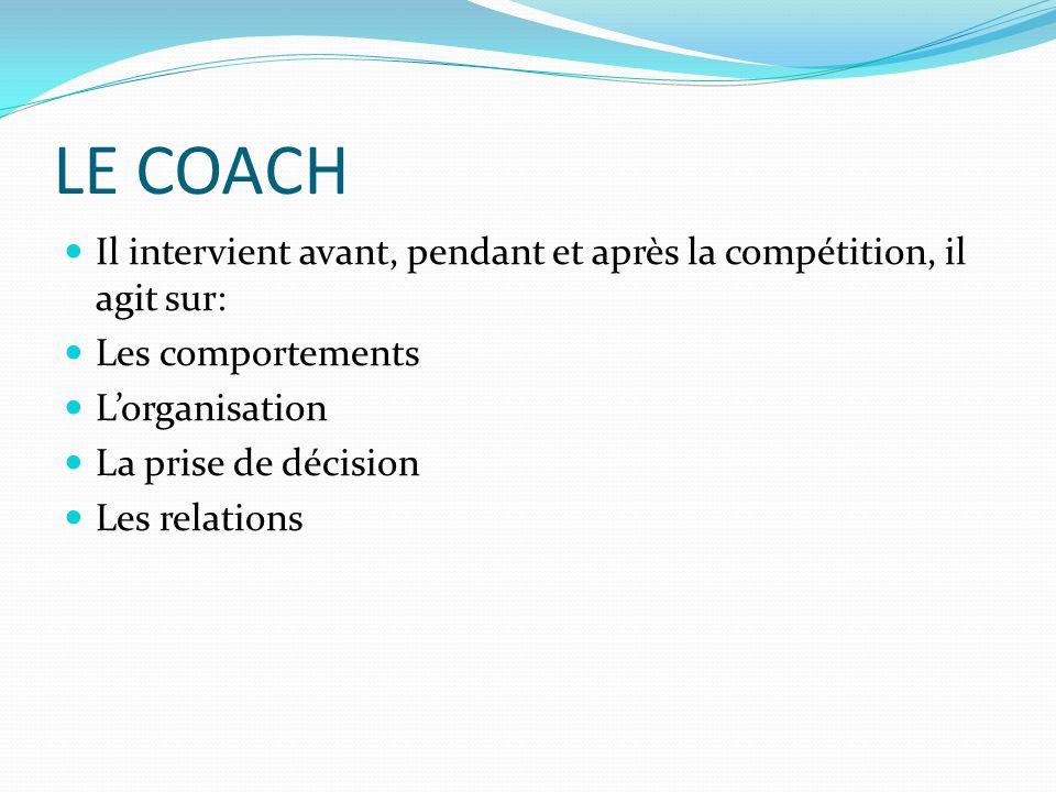 LE COACH Il intervient avant, pendant et après la compétition, il agit sur: Les comportements. L'organisation.