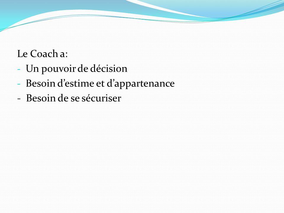 Le Coach a: Un pouvoir de décision Besoin d'estime et d'appartenance - Besoin de se sécuriser