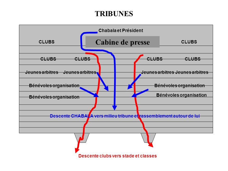 TRIBUNES Cabine de presse