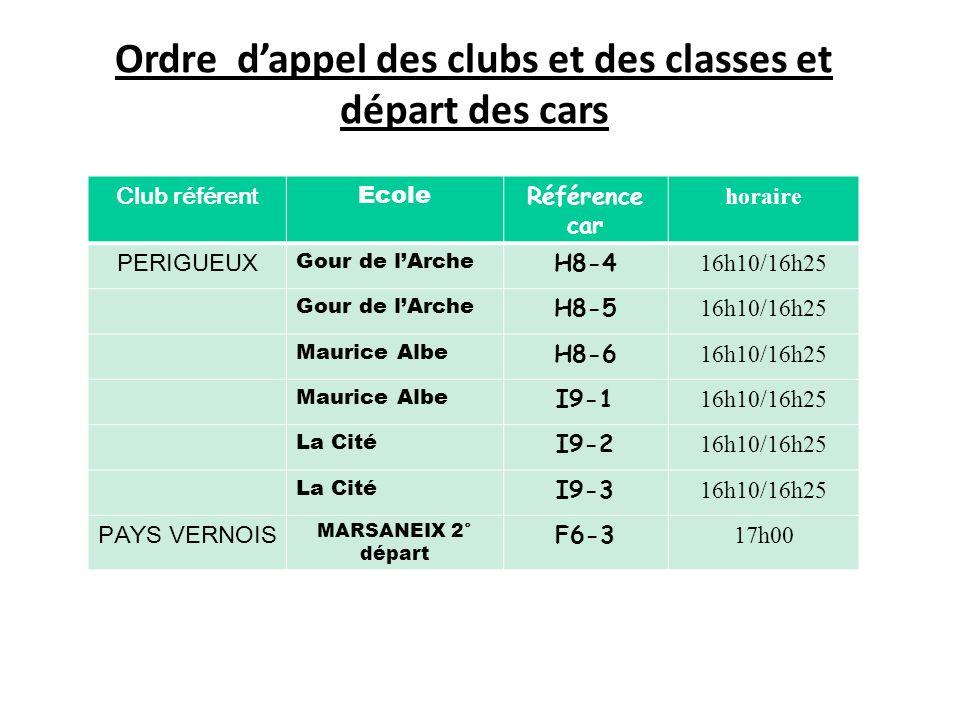Ordre d'appel des clubs et des classes et départ des cars
