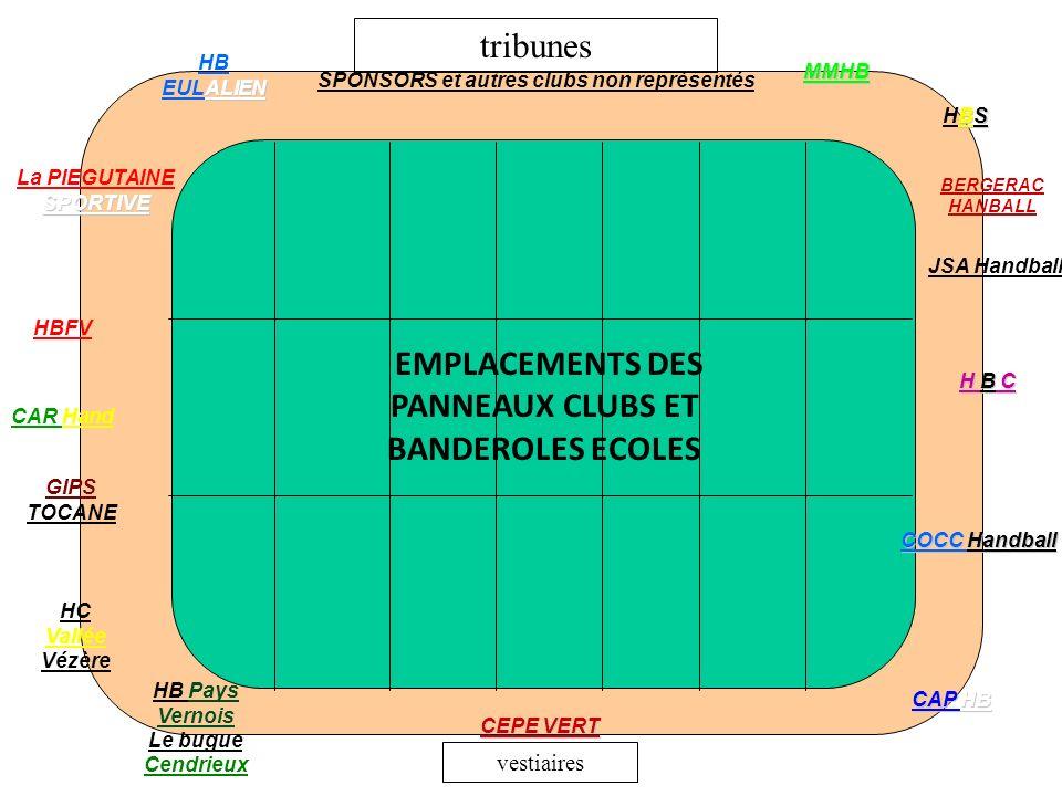 EMPLACEMENTS DES PANNEAUX CLUBS ET BANDEROLES ECOLES