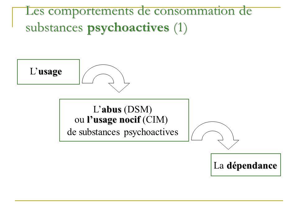 Les comportements de consommation de substances psychoactives (1)