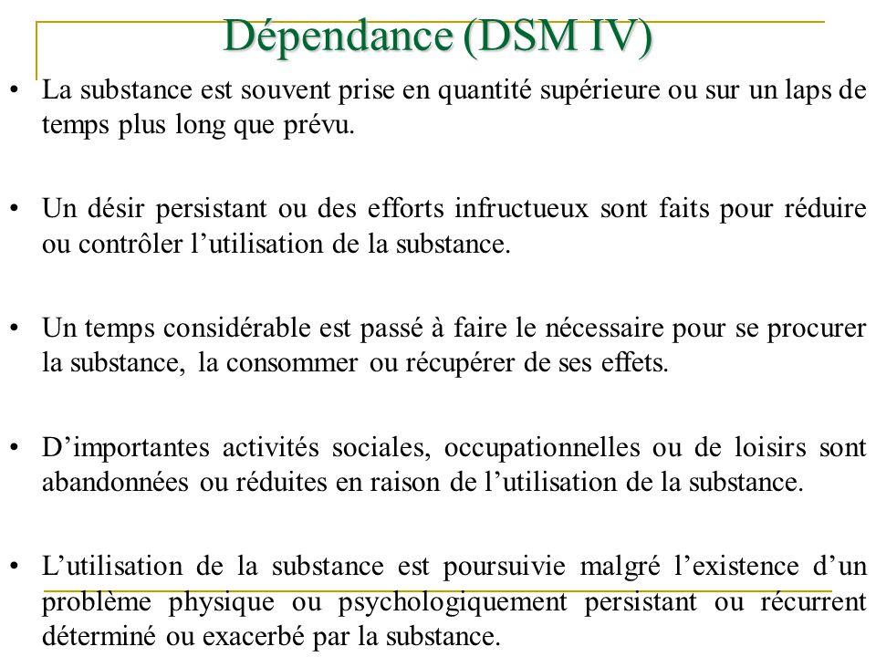 Dépendance (DSM IV) La substance est souvent prise en quantité supérieure ou sur un laps de temps plus long que prévu.