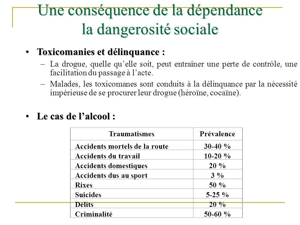 Une conséquence de la dépendance la dangerosité sociale