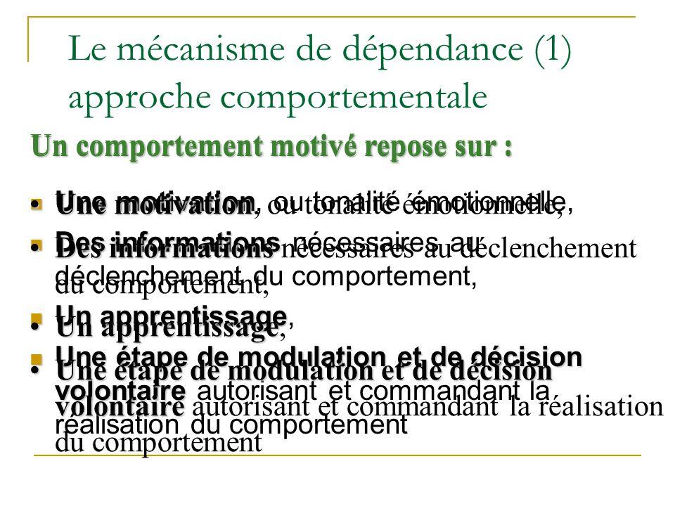 Le mécanisme de dépendance (1) approche comportementale
