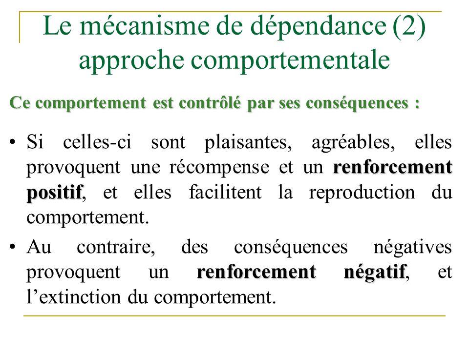 Le mécanisme de dépendance (2) approche comportementale