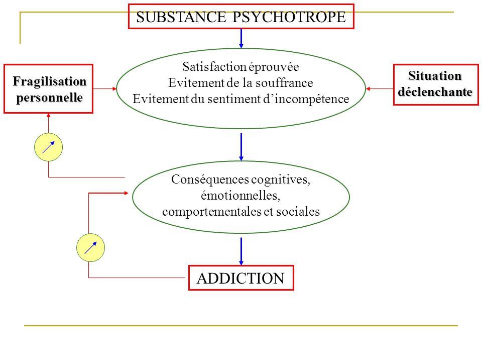 SUBSTANCE PSYCHOTROPE