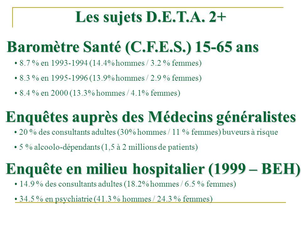 Baromètre Santé (C.F.E.S.) 15-65 ans