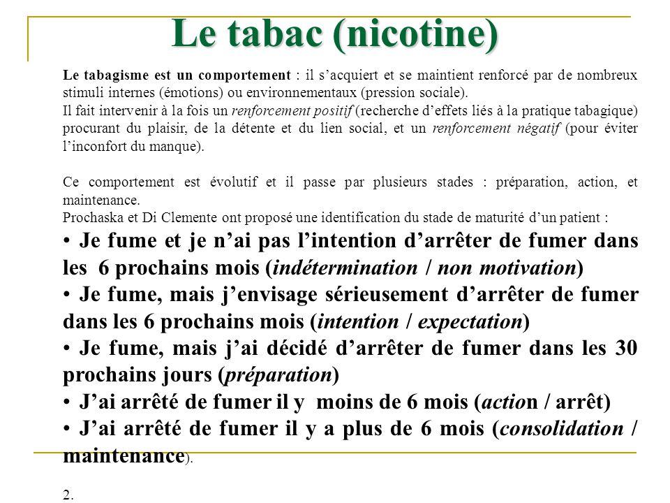Le tabac (nicotine)