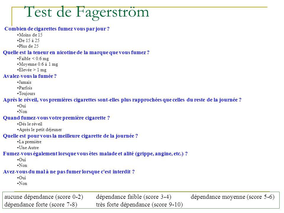 Test de Fagerström Combien de cigarettes fumez vous par jour Moins de 15. De 15 à 25. Plus de 25.