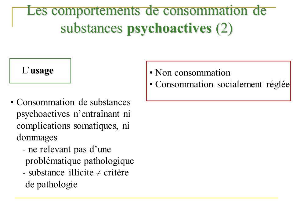 Les comportements de consommation de substances psychoactives (2)
