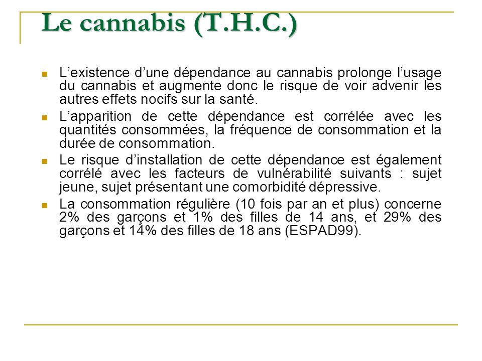 Le cannabis (T.H.C.)