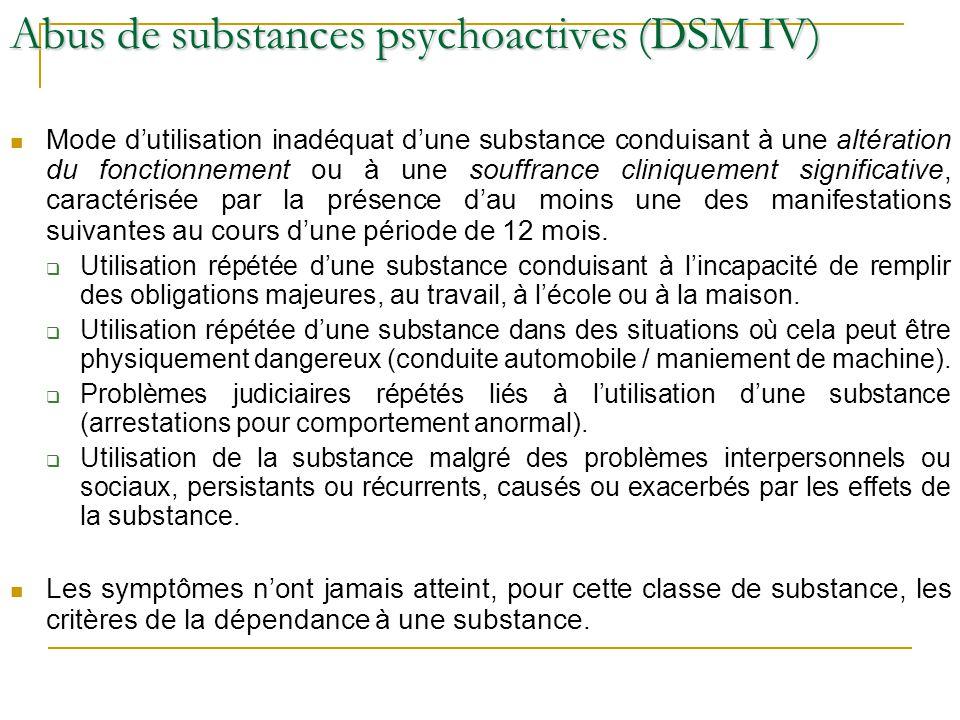Abus de substances psychoactives (DSM IV)