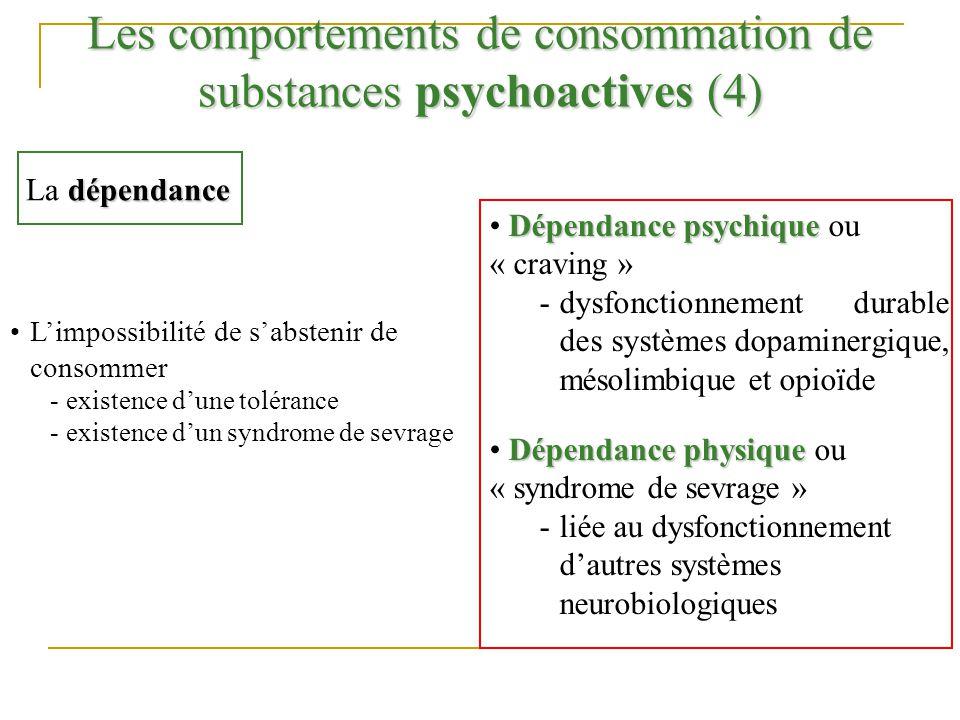 Les comportements de consommation de substances psychoactives (4)