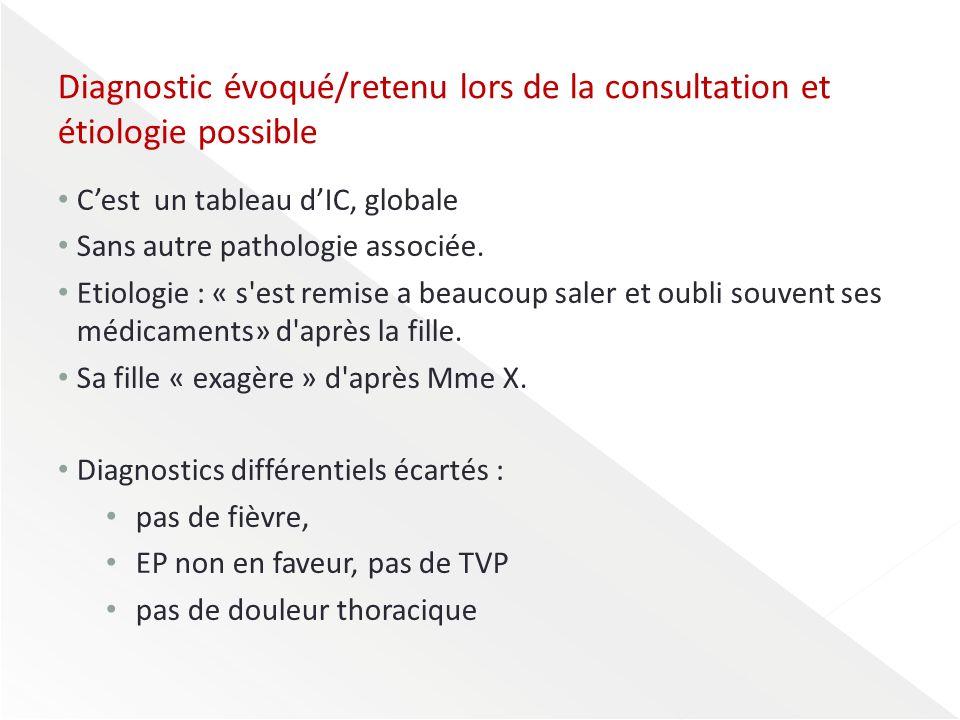 Diagnostic évoqué/retenu lors de la consultation et étiologie possible