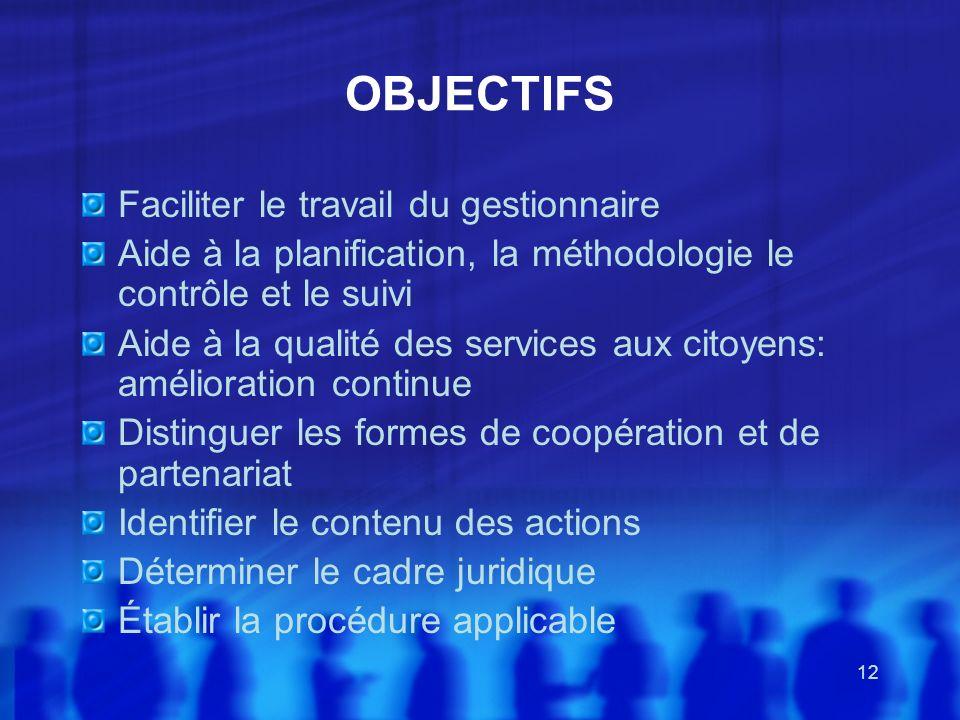 OBJECTIFS Faciliter le travail du gestionnaire