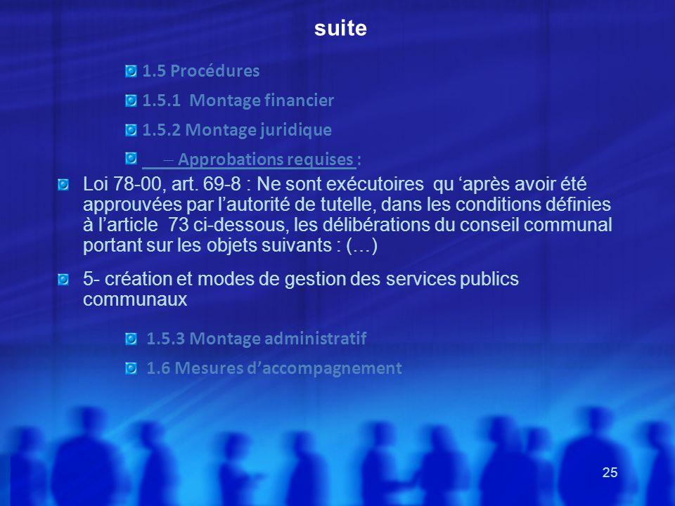 suite 1.5 Procédures 1.5.1 Montage financier 1.5.2 Montage juridique