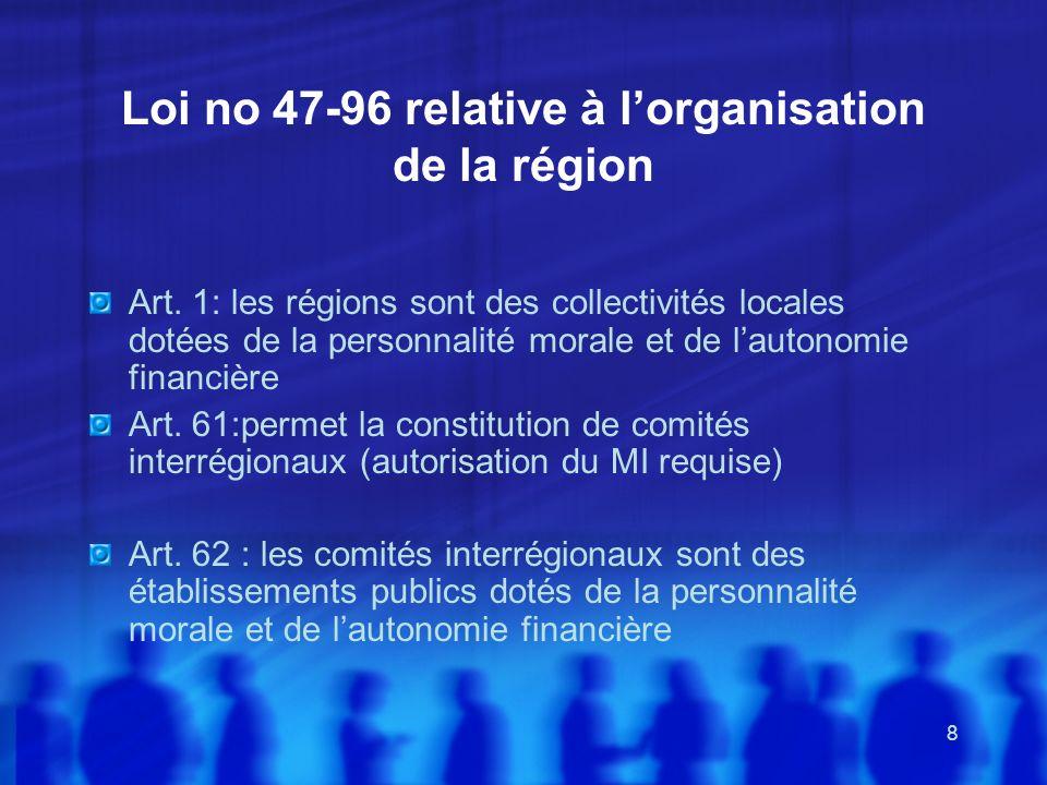Loi no 47-96 relative à l'organisation de la région