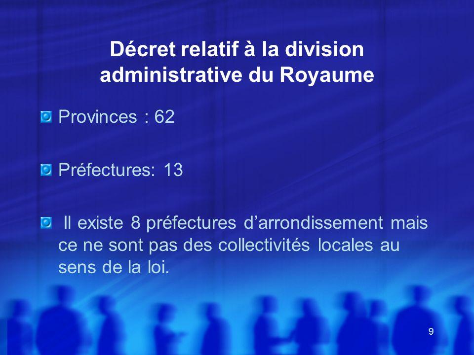 Décret relatif à la division administrative du Royaume