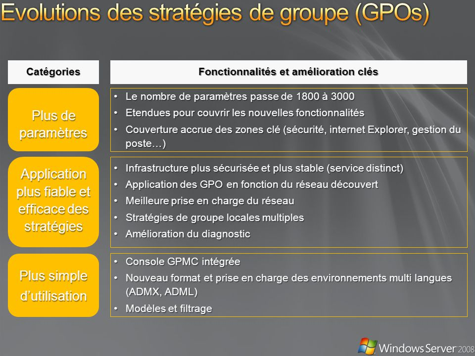 Evolutions des stratégies de groupe (GPOs)