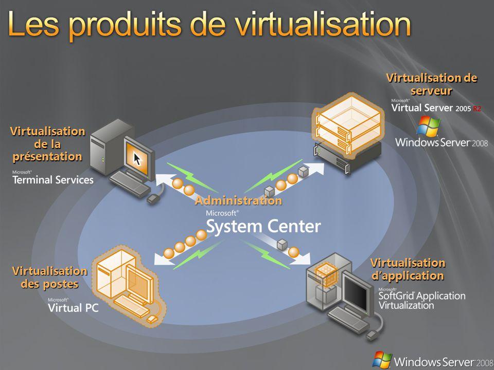 Les produits de virtualisation